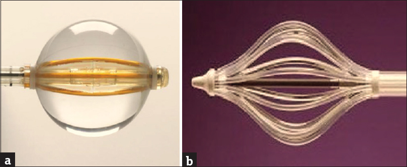 Figure 1: (a) Contura multi-lumen applicator,<sup>[3]</sup> (b) strut-adjusted volume implant with expanded struts<sup>[1]</sup>